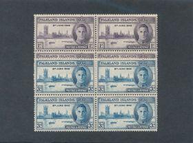 Falkland Islands Scott #97-98 Complete Set, Blocks of 4
